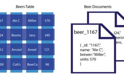 Bases de datos documentales   Qué son, marcas y usos
