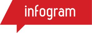 tableu_logo
