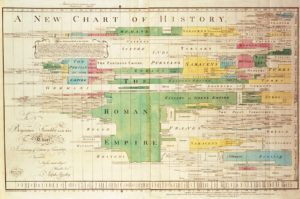 Historia grafica