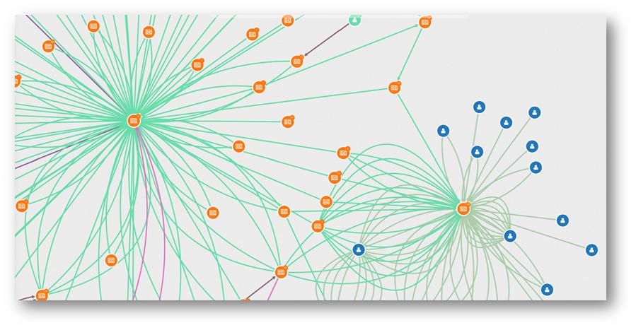 Imagen de grafo