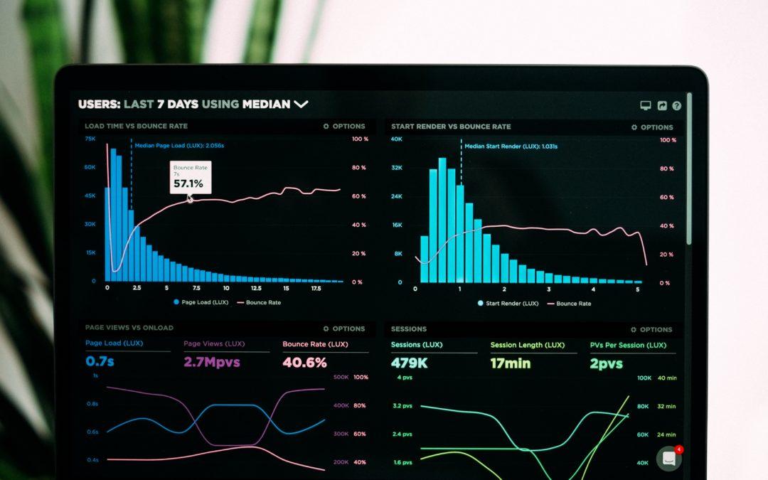 La Analítica en el Retail | 10 retos del Retail post-COVID